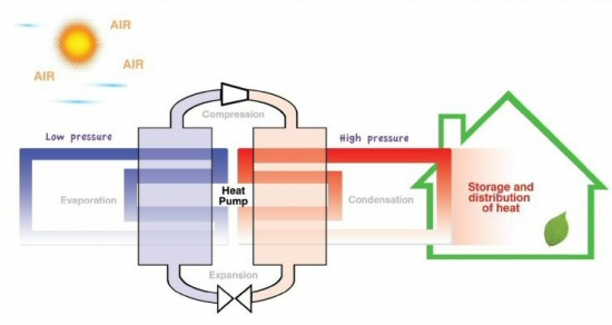 Air Source Heat Pump Cycle Diagram